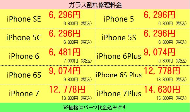 iPhone修理ガラス交換修理価格