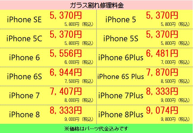 iPhoneのガラス交換修理価格