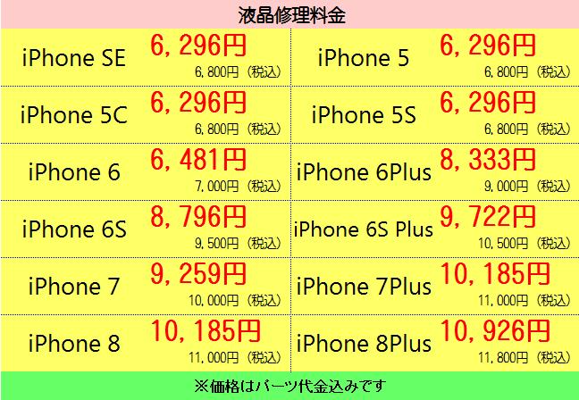 iPhoneの液晶交換修理価格