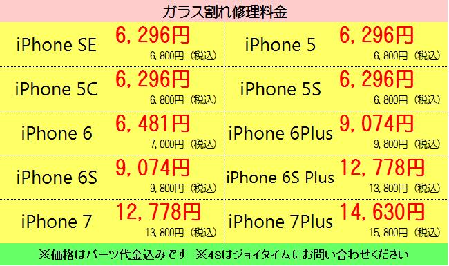 静岡市清水区のiPhone修理(ガラス交換)料金表ハウマッチ・ジョイタイム